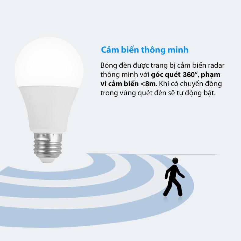 Đèn LED cảm ứng radar kín nước RAD-12WIP
