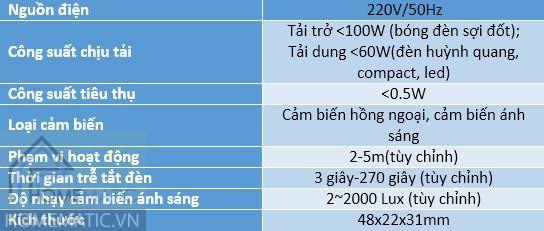 Hạt công tắc cảm biến chuyển động góc hẹp BTX-3C-PIRV2