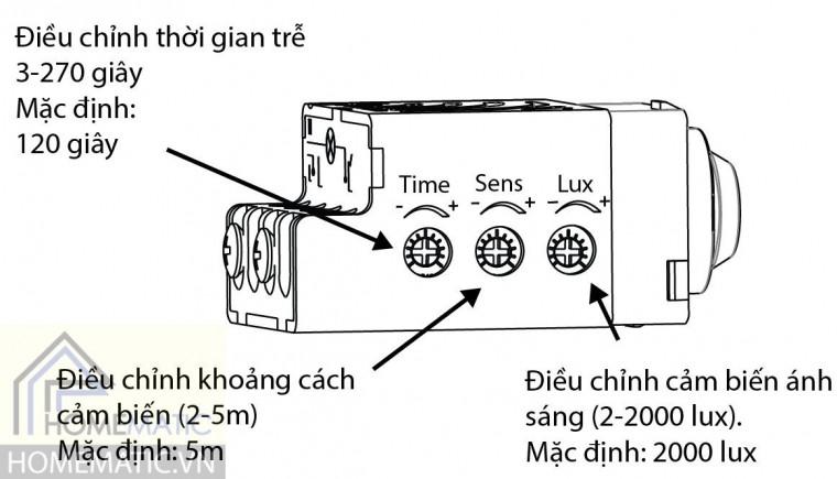 Chinh sensor